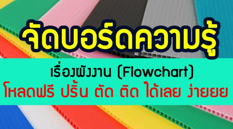 บอร์ดบอร์ดความรู้เรื่องผังงาน (Flowchart)
