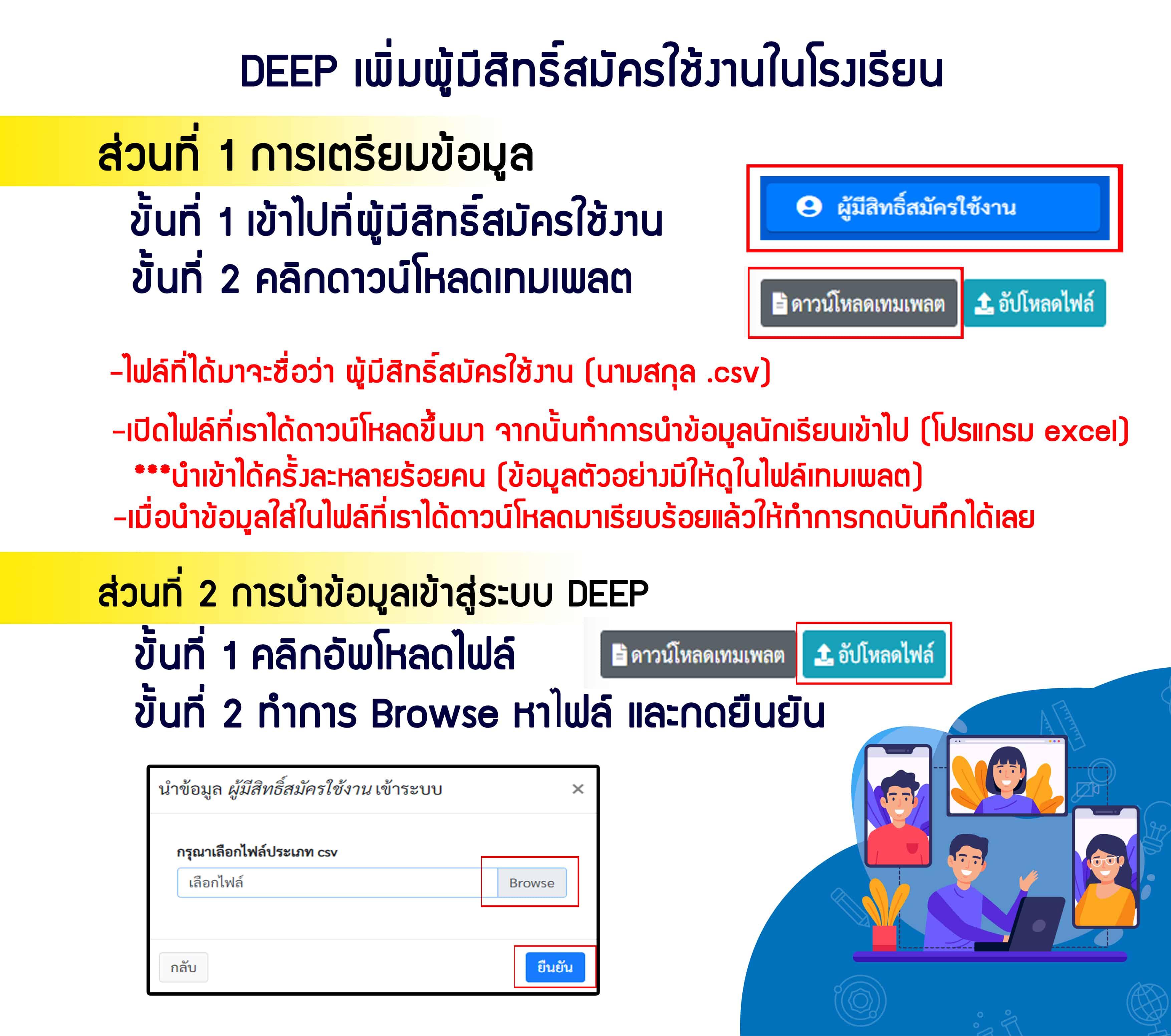 เพิ่มผู้มีสิทธิ์ใช้งาน DEEP